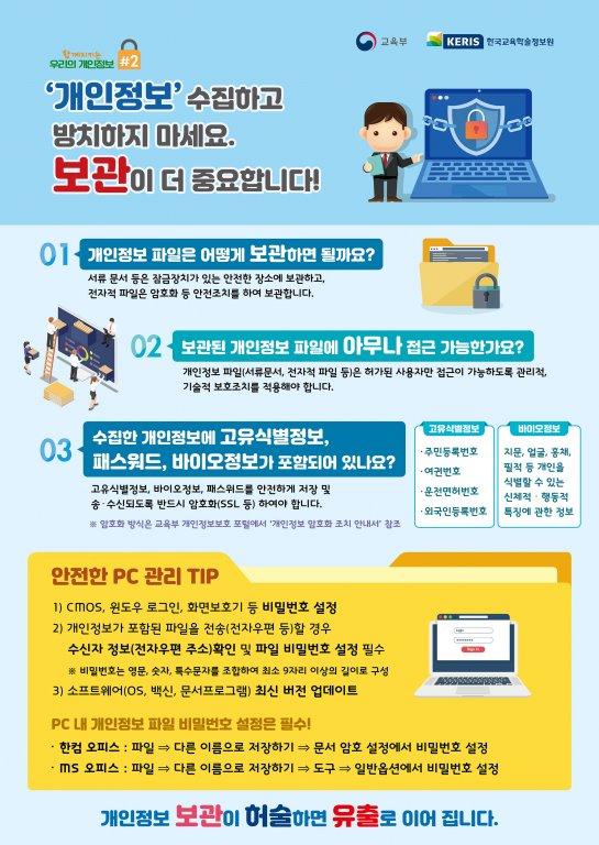 개인정보 보관 홍보 포스터